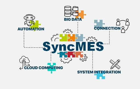 SyncMES integrates industrial systems